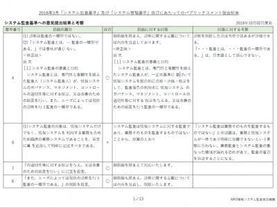 システム監査基準へのパブリックコメント提出結果と考察